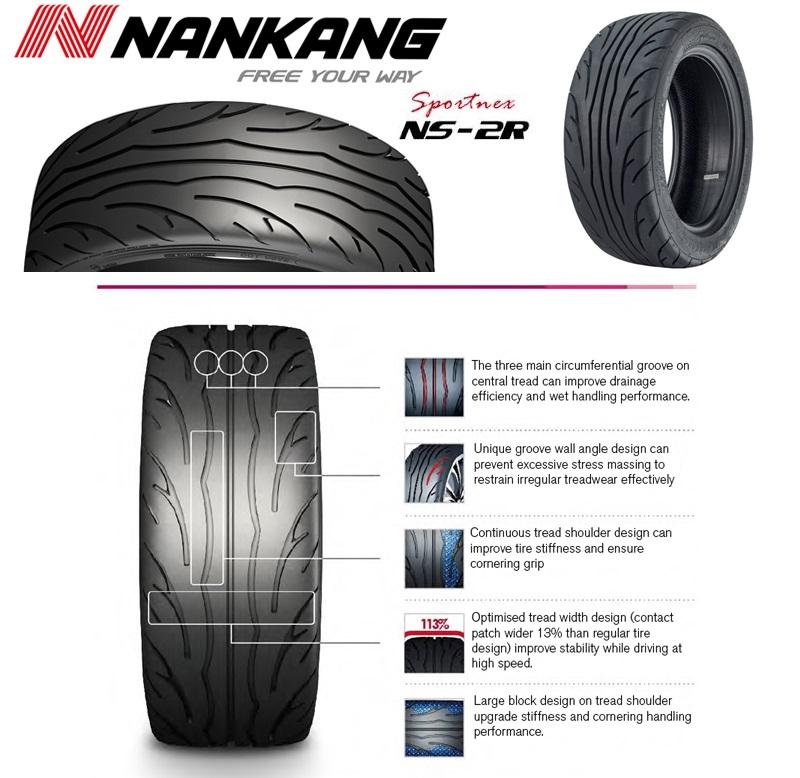 Nankang Ns2r Sportnex Trackday Semi Slick Tyres Jdmaster