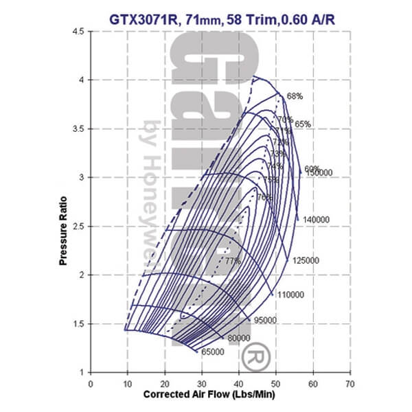 ATP TURBO STD GTX3071R- MITSUBISHI LANCER EVO 96-07 /EVOLUTION 4-9